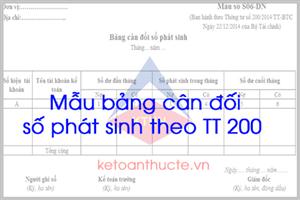 Mẫu bảng cân đối số phát sinh S06-DN theo Thông tư 200
